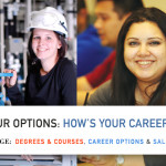 Exercise Your Options  How's your career health?